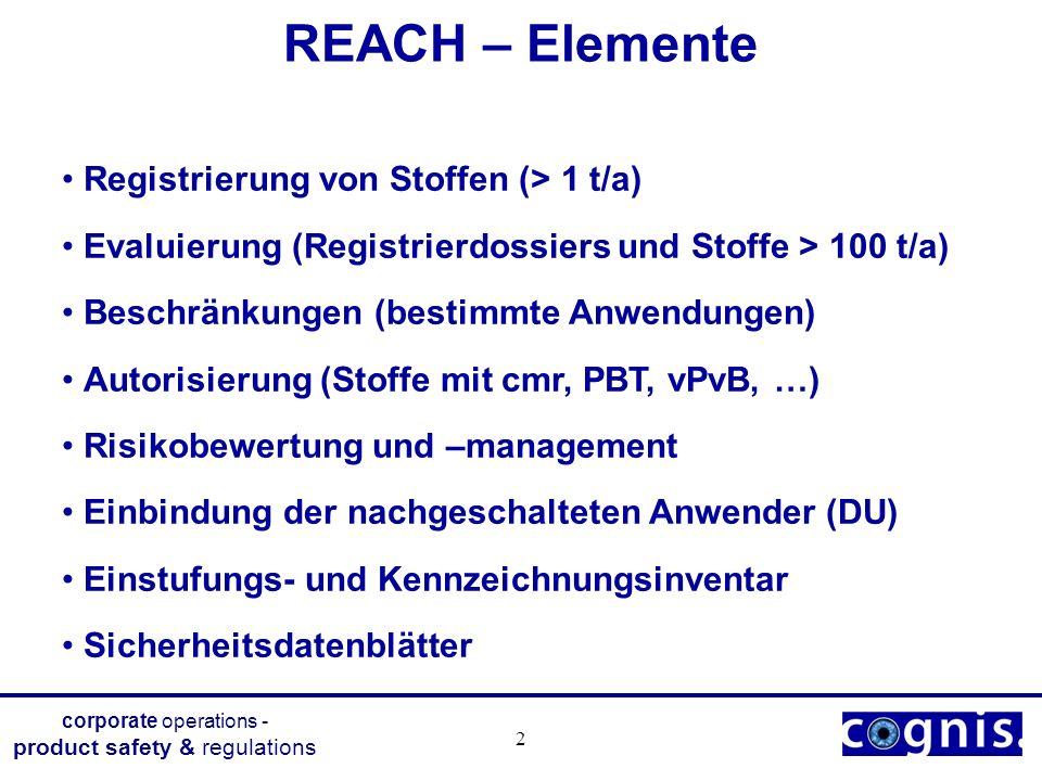 REACH – Elemente Registrierung von Stoffen (> 1 t/a)