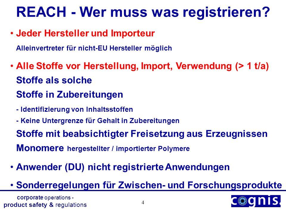 REACH - Wer muss was registrieren