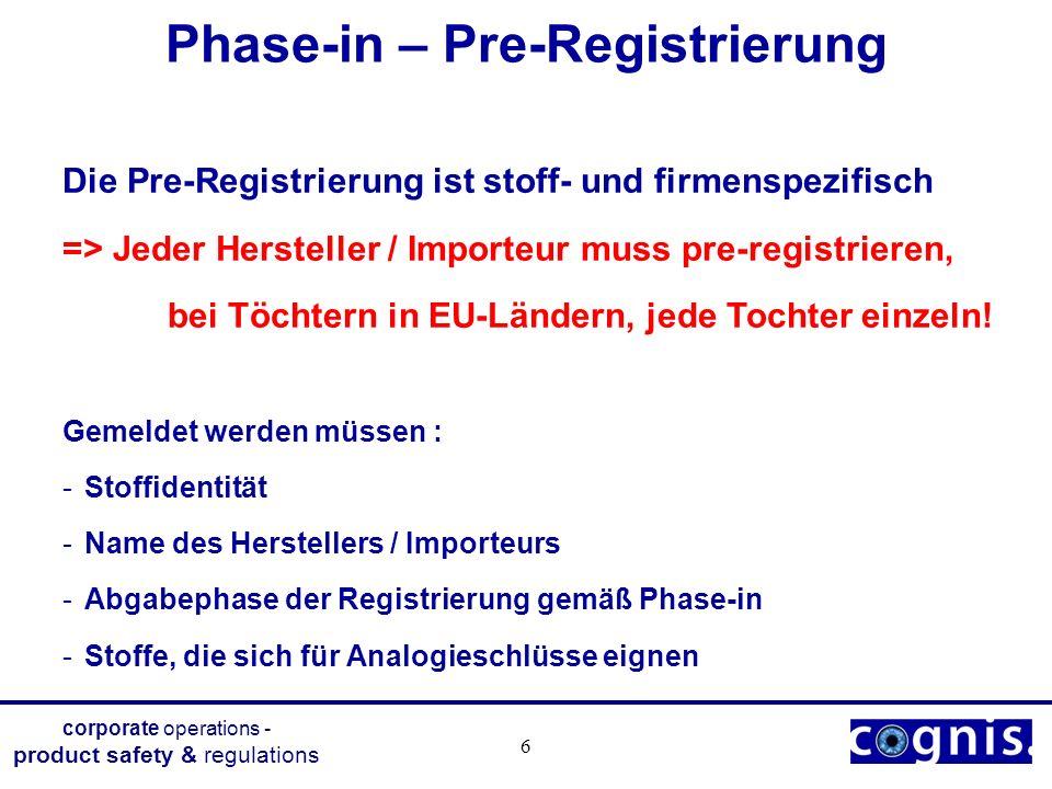 Phase-in – Pre-Registrierung