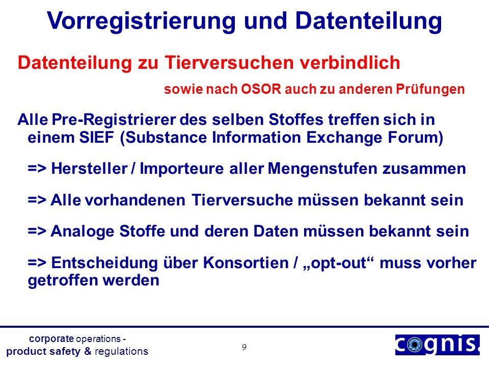 Vorregistrierung und Datenteilung