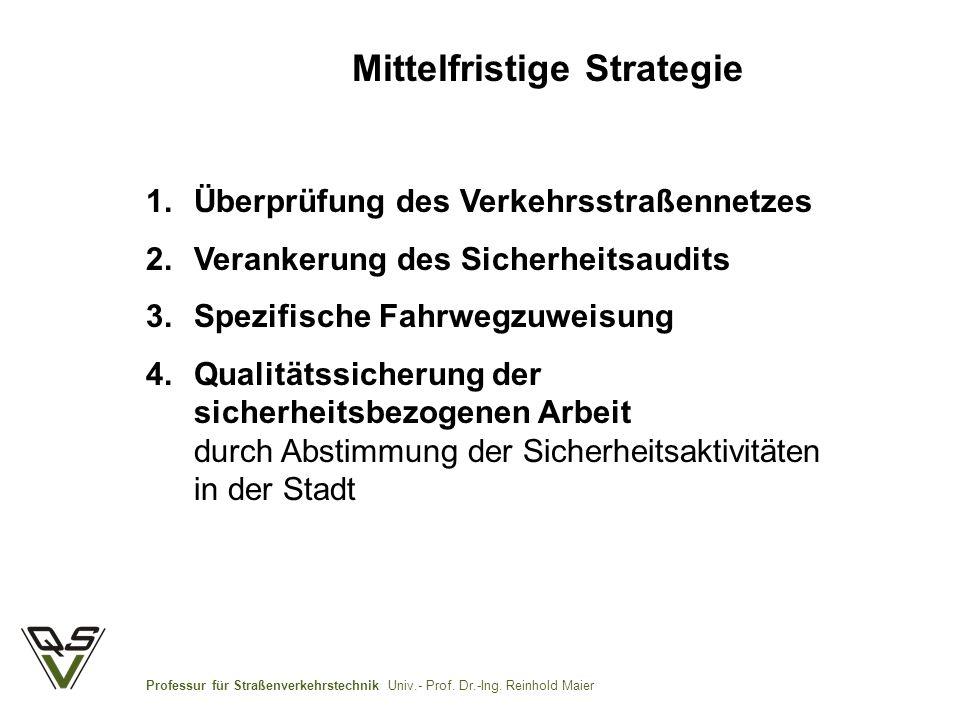 Mittelfristige Strategie