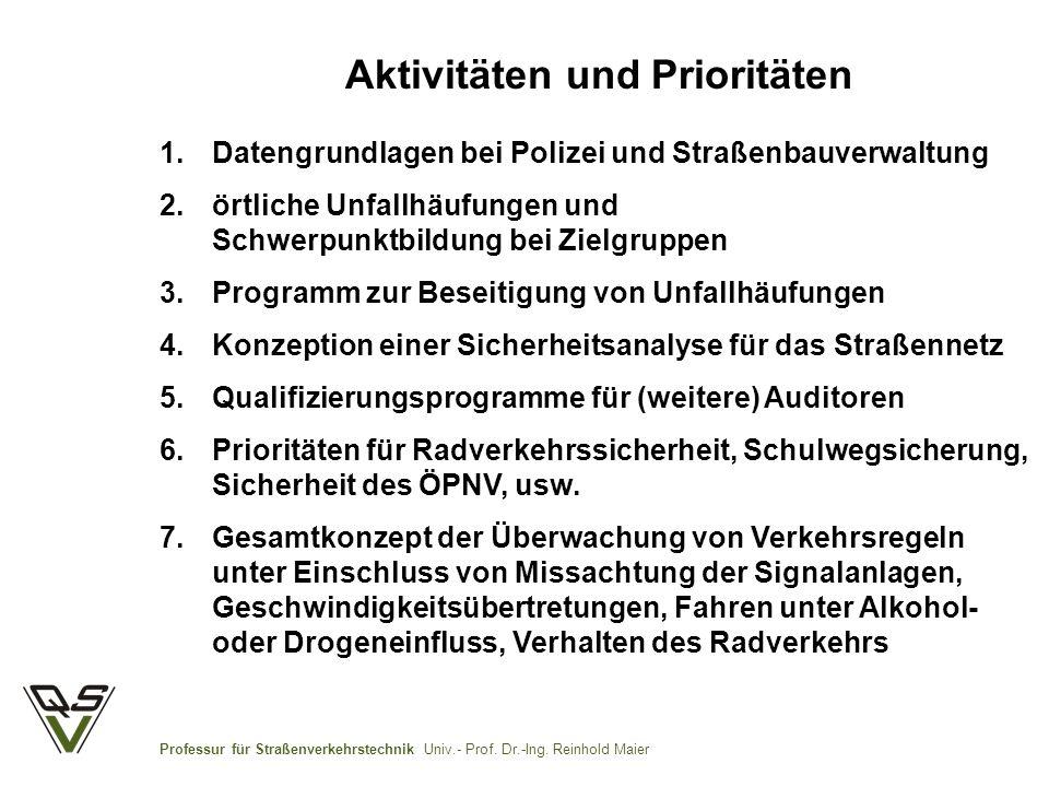 Aktivitäten und Prioritäten