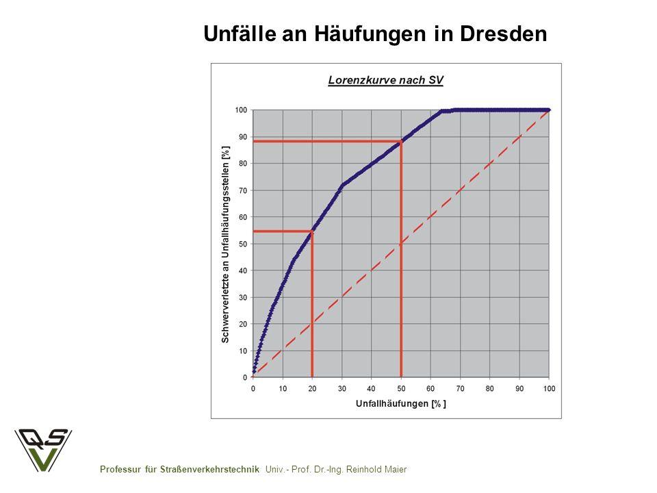 Unfälle an Häufungen in Dresden