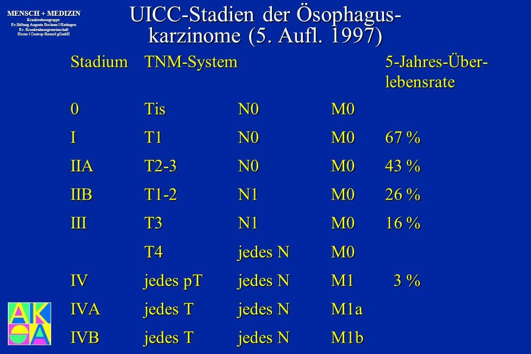 UICC-Stadien der Ösophagus- karzinome (5. Aufl. 1997)