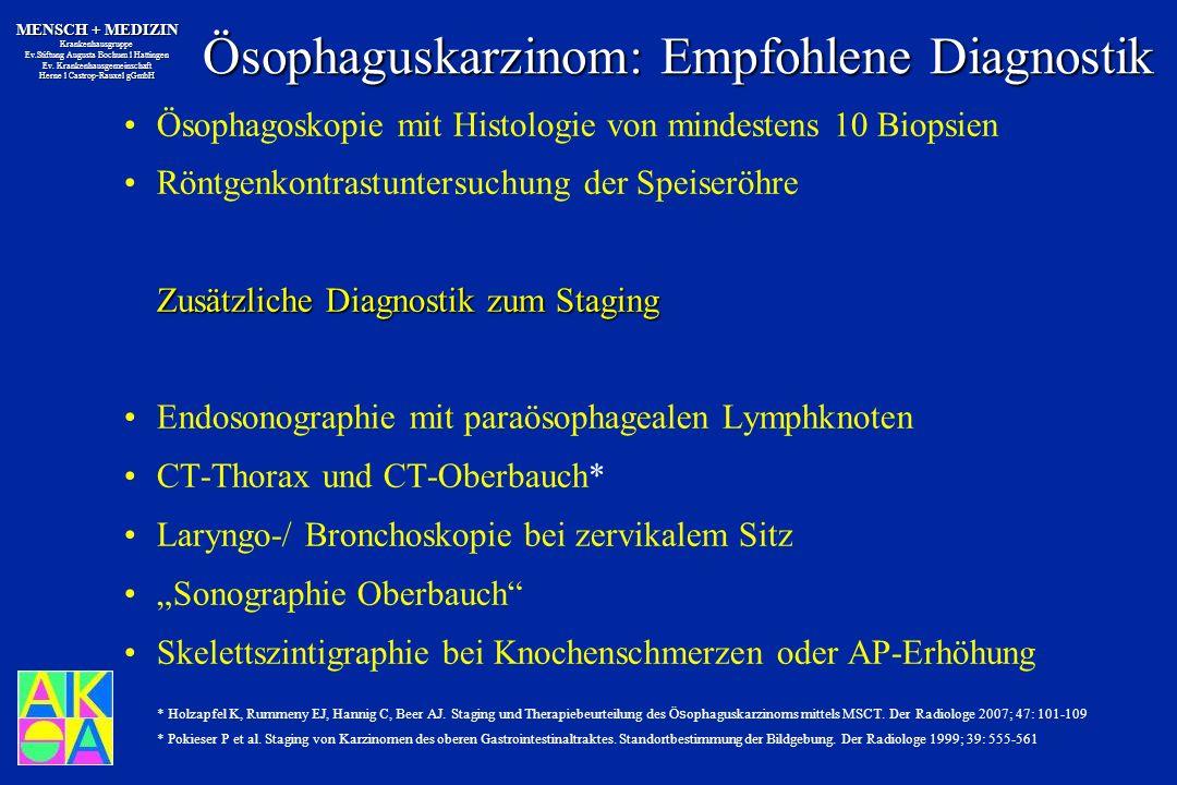 Ösophaguskarzinom: Empfohlene Diagnostik