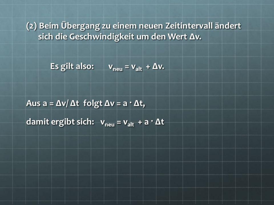 (2) Beim Übergang zu einem neuen Zeitintervall ändert sich die Geschwindigkeit um den Wert Δv.