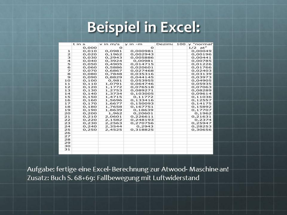 Beispiel in Excel: Aufgabe: fertige eine Excel- Berechnung zur Atwood- Maschine an.
