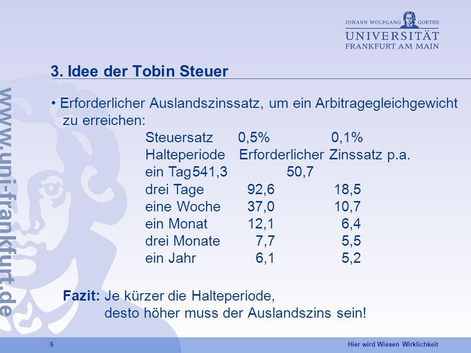3. Idee der Tobin Steuer Erforderlicher Auslandszinssatz, um ein Arbitragegleichgewicht zu erreichen:
