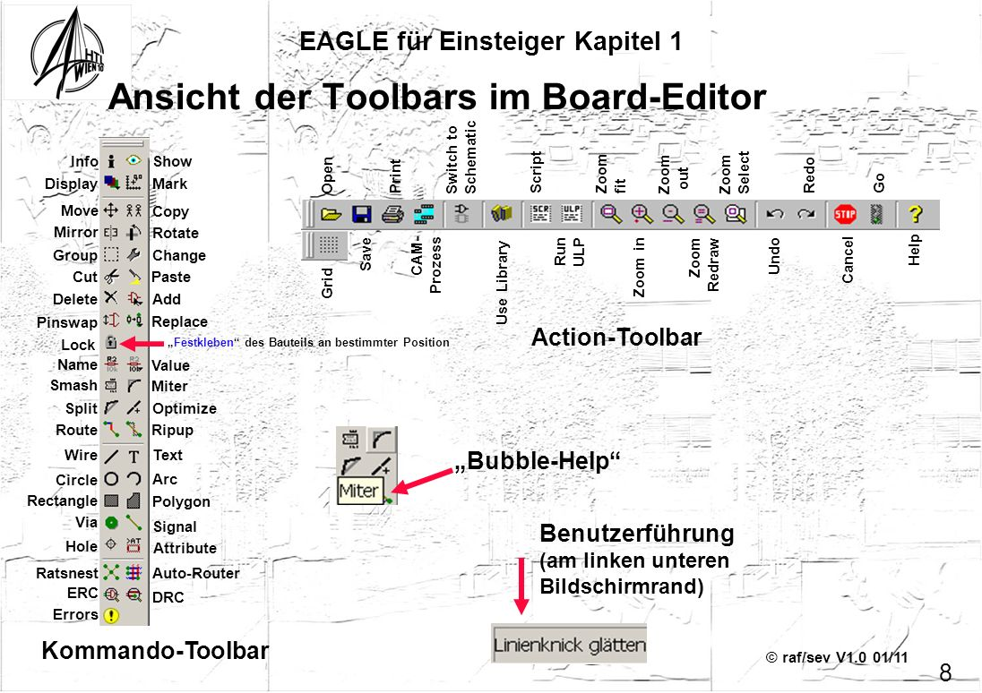 Ansicht der Toolbars im Board-Editor