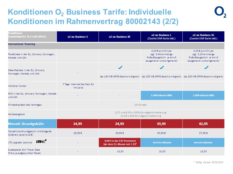 0,00 € in der LTE Promotion (ab dem 13. Monat mtl. 5 €)*