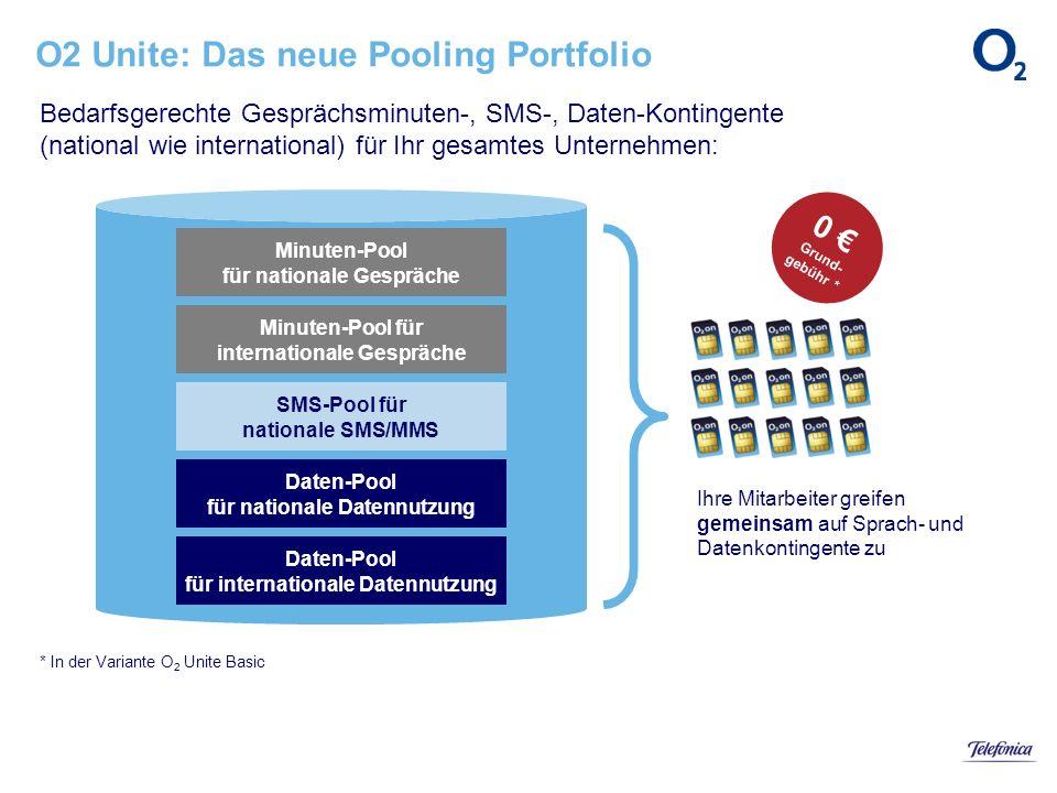 O2 Unite: Das neue Pooling Portfolio