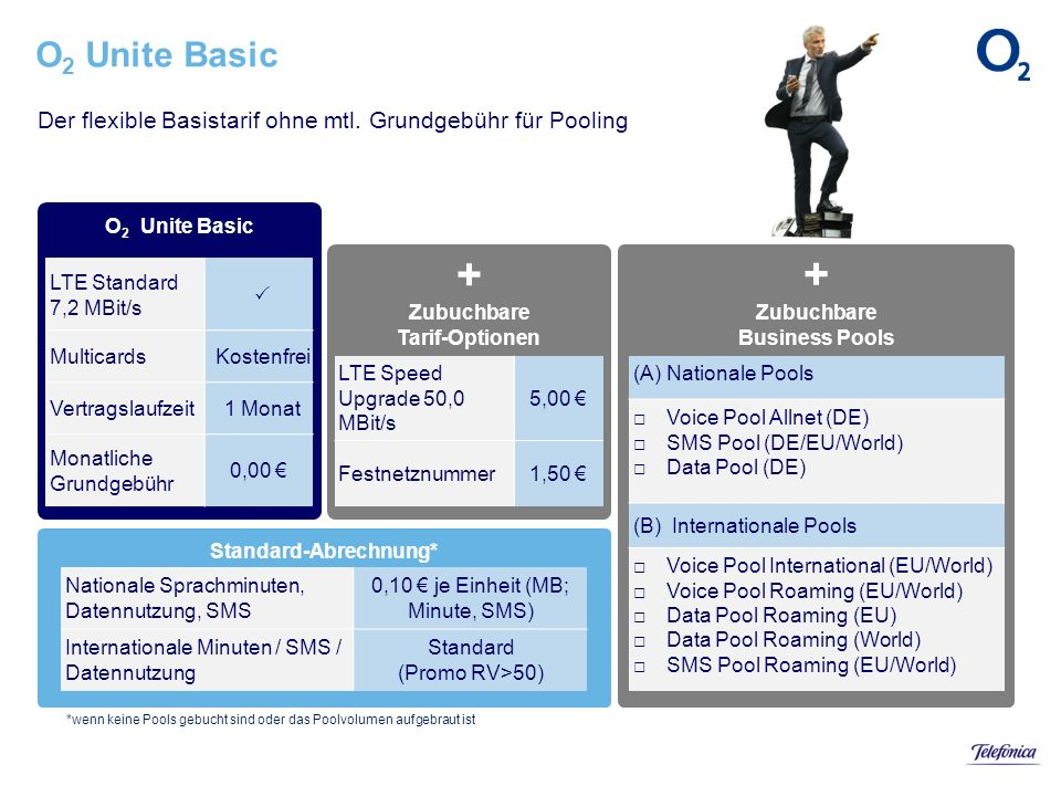 Zubuchbare Tarif-Optionen Standard-Abrechnung*