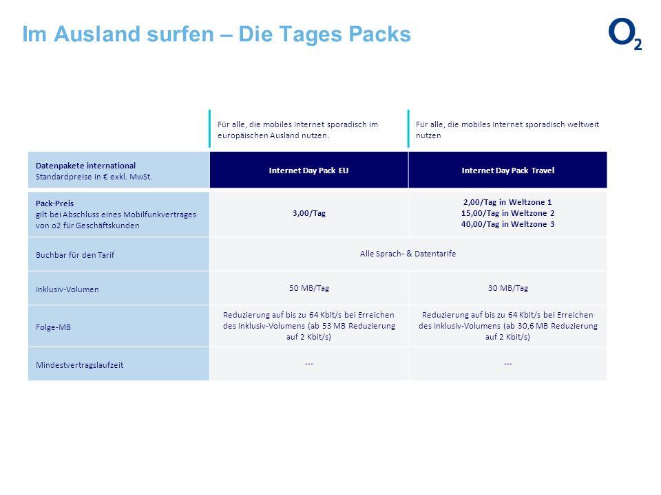 Im Ausland surfen – Die Tages Packs