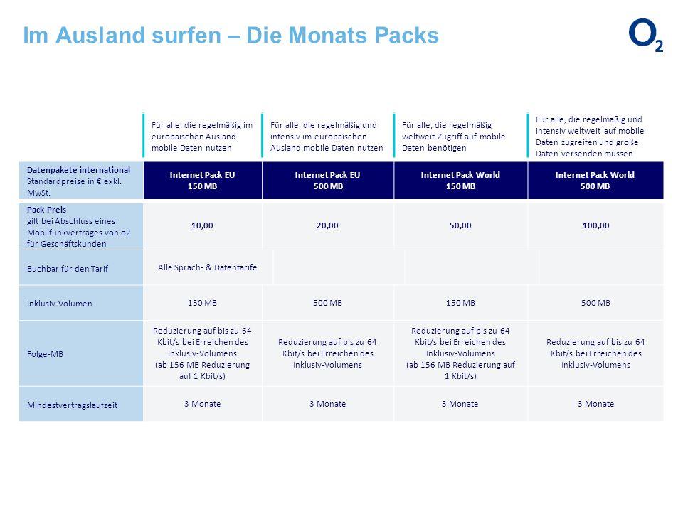 Im Ausland surfen – Die Monats Packs