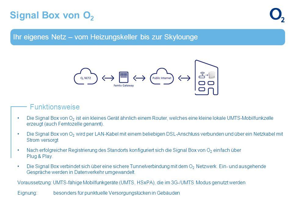 Signal Box von O2 Ihr eigenes Netz – vom Heizungskeller bis zur Skylounge. Funktionsweise.