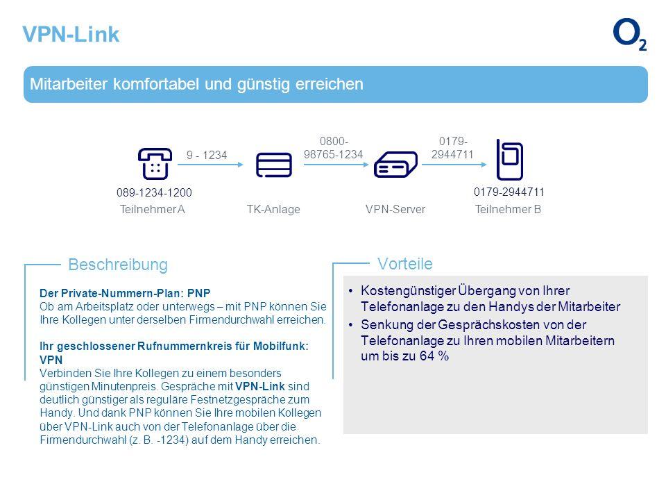 VPN-Link Mitarbeiter komfortabel und günstig erreichen Beschreibung