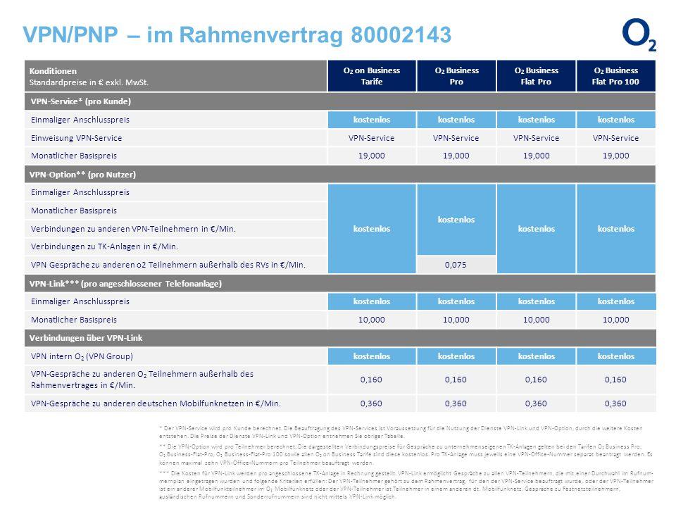 VPN/PNP – im Rahmenvertrag 80002143