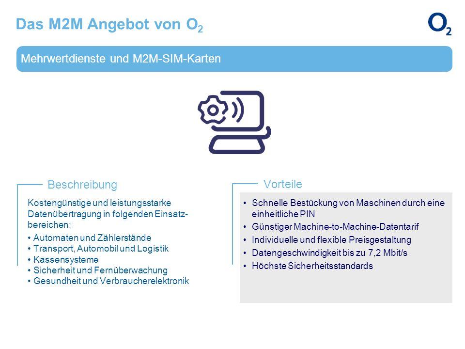 Das M2M Angebot von O2 Mehrwertdienste und M2M-SIM-Karten Beschreibung