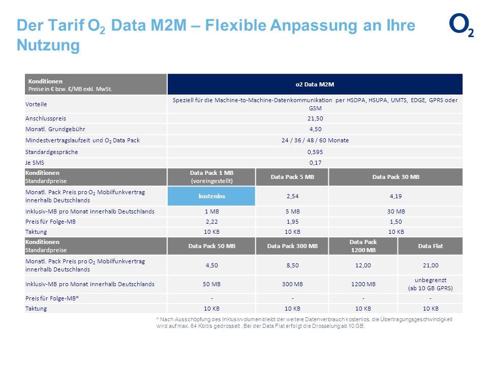 Der Tarif O2 Data M2M – Flexible Anpassung an Ihre Nutzung