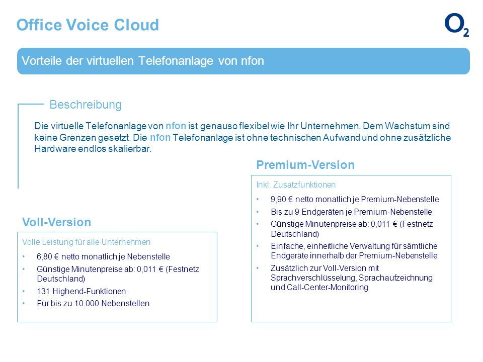 Office Voice Cloud Vorteile der virtuellen Telefonanlage von nfon