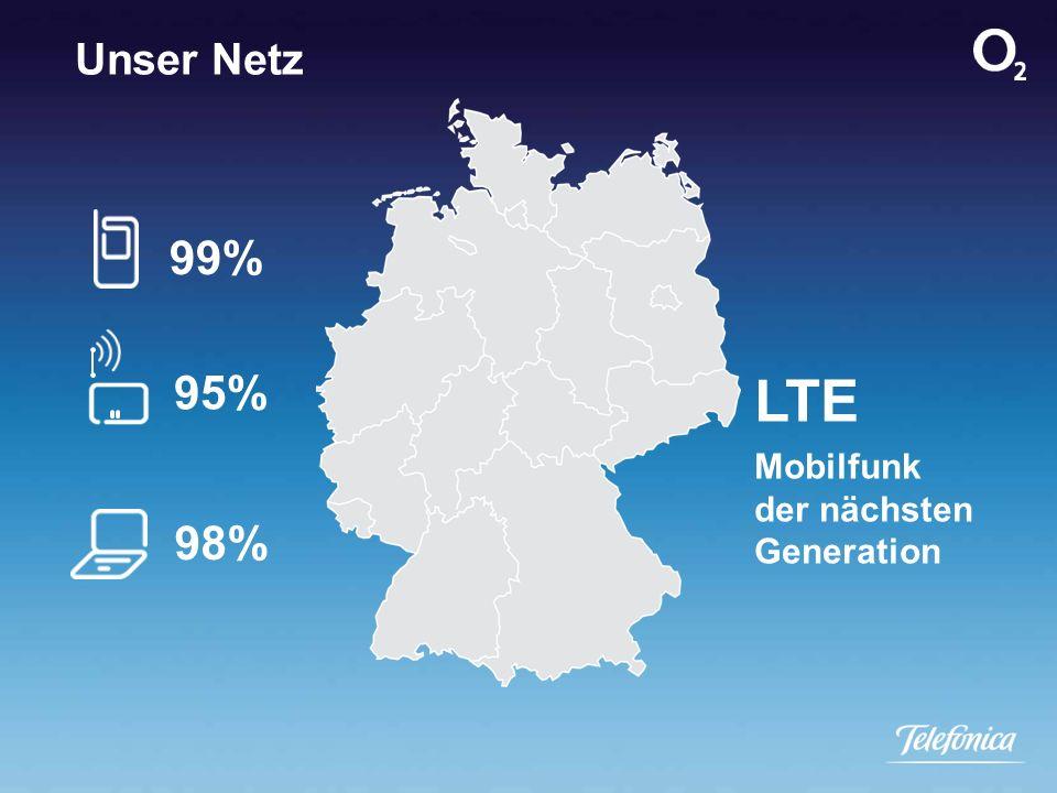 Unser Netz 99% 95% LTE Mobilfunk der nächsten Generation 98%