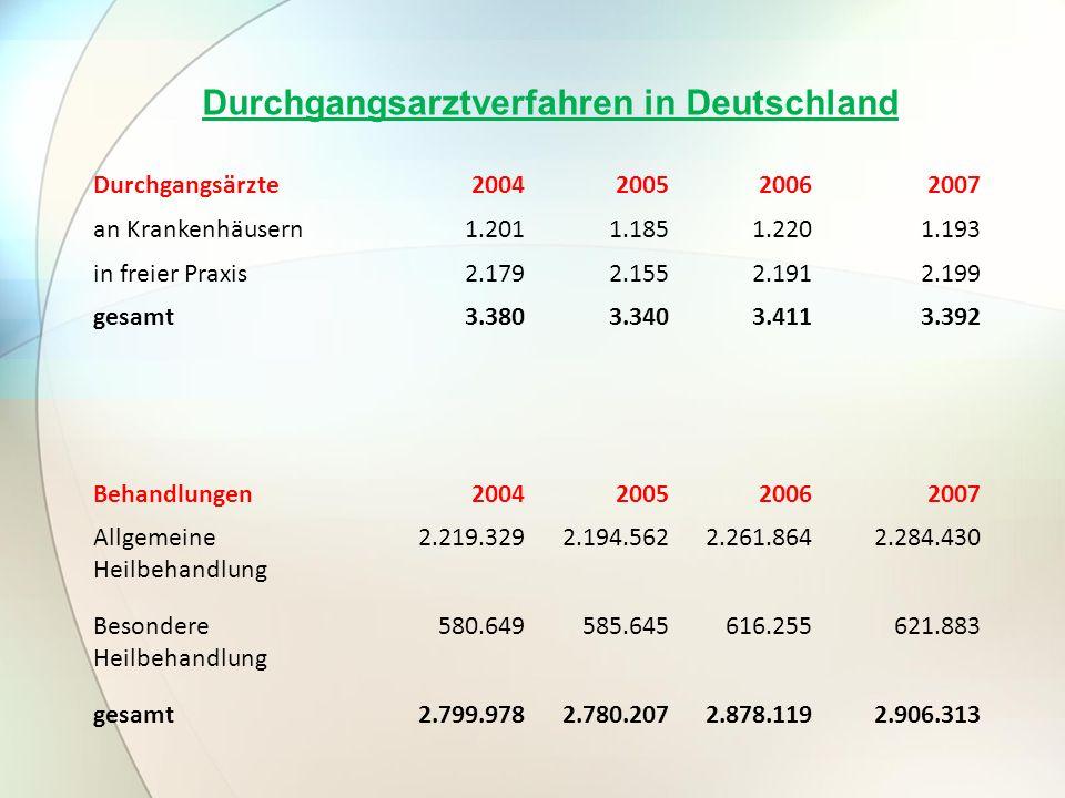 Durchgangsarztverfahren in Deutschland