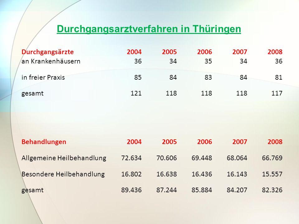 Durchgangsarztverfahren in Thüringen