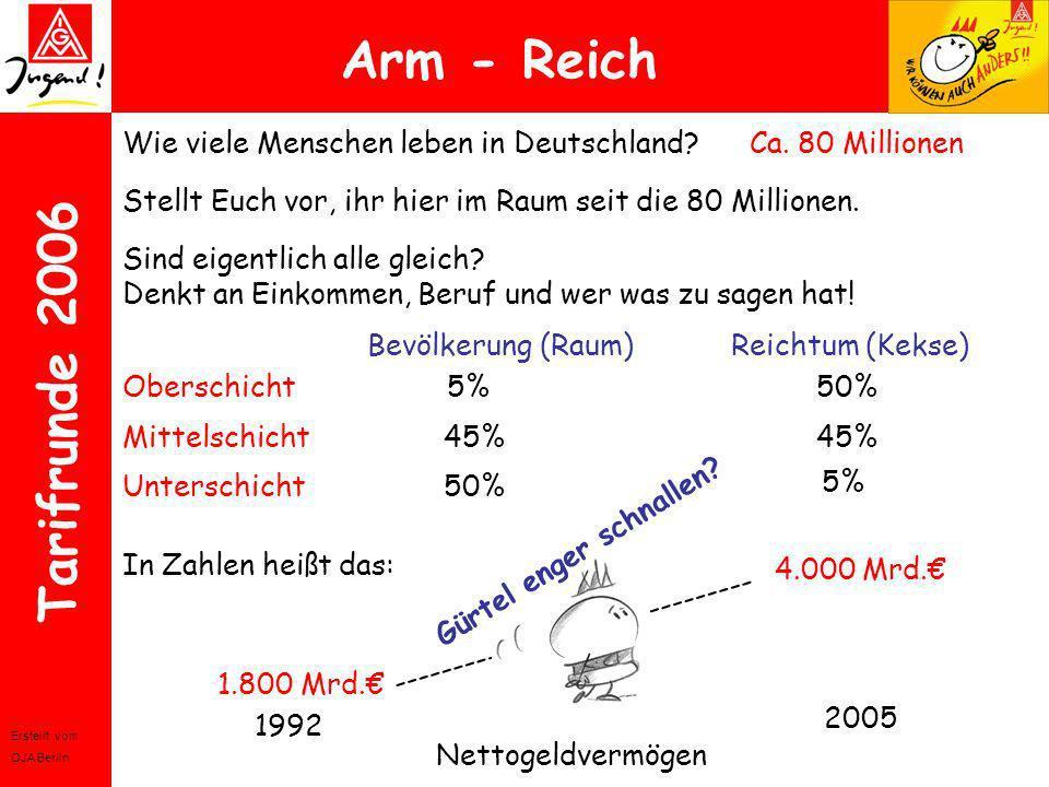 Arm - Reich Wie viele Menschen leben in Deutschland Ca. 80 Millionen