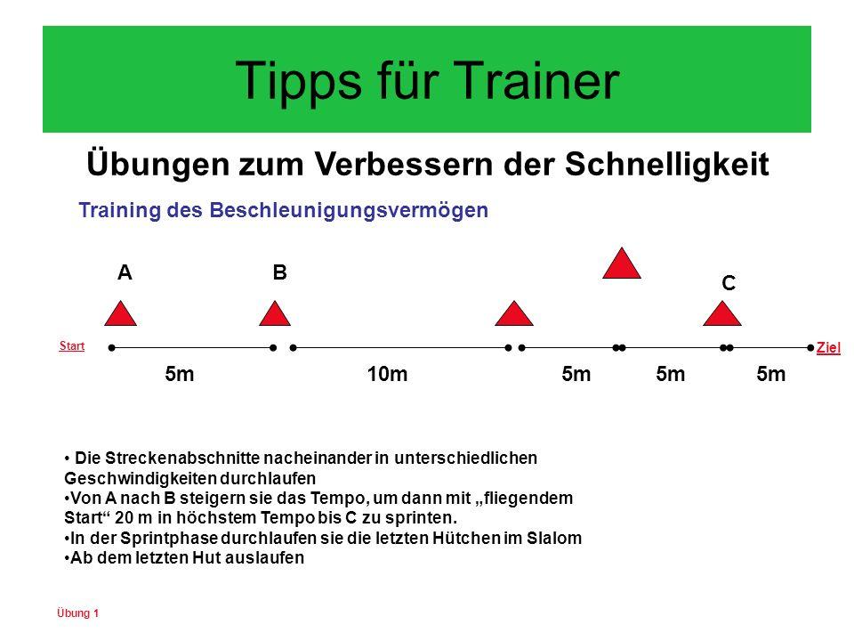 Tipps für Trainer Übungen zum Verbessern der Schnelligkeit