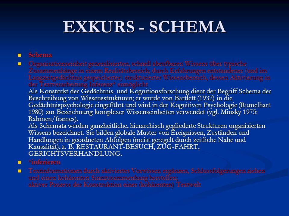 EXKURS - SCHEMA Schema.