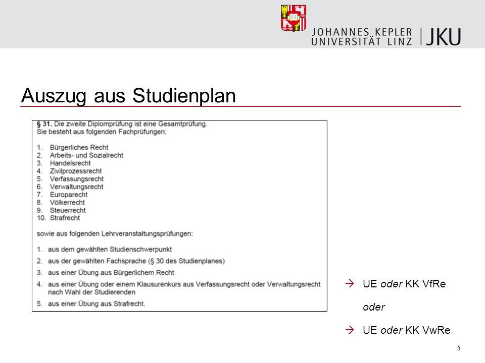 Auszug aus Studienplan