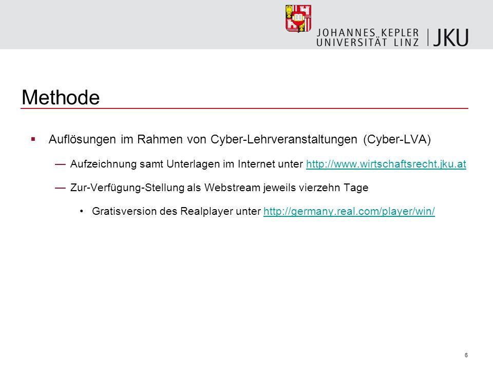 Methode Auflösungen im Rahmen von Cyber-Lehrveranstaltungen (Cyber-LVA)