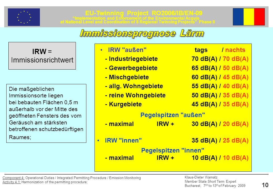 IRW = Immissionsrichtwert
