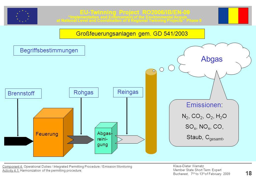 Abgas Emissionen: Großfeuerungsanlagen gem. GD 541/2003