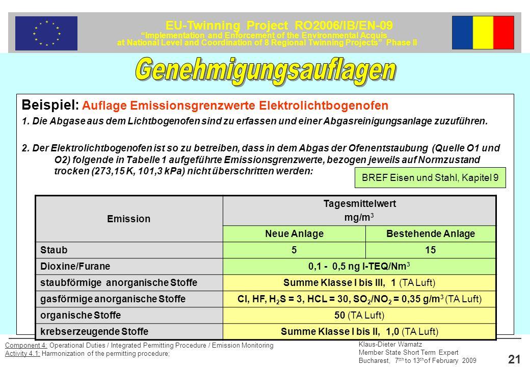 Beispiel: Auflage Emissionsgrenzwerte Elektrolichtbogenofen