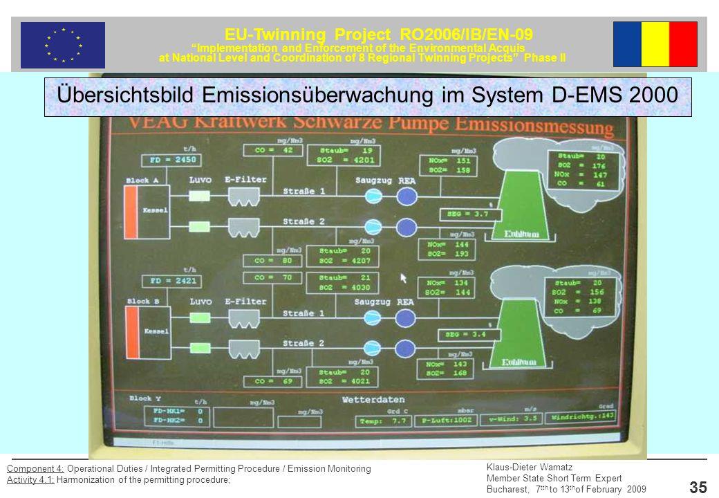 Übersichtsbild Emissionsüberwachung im System D-EMS 2000