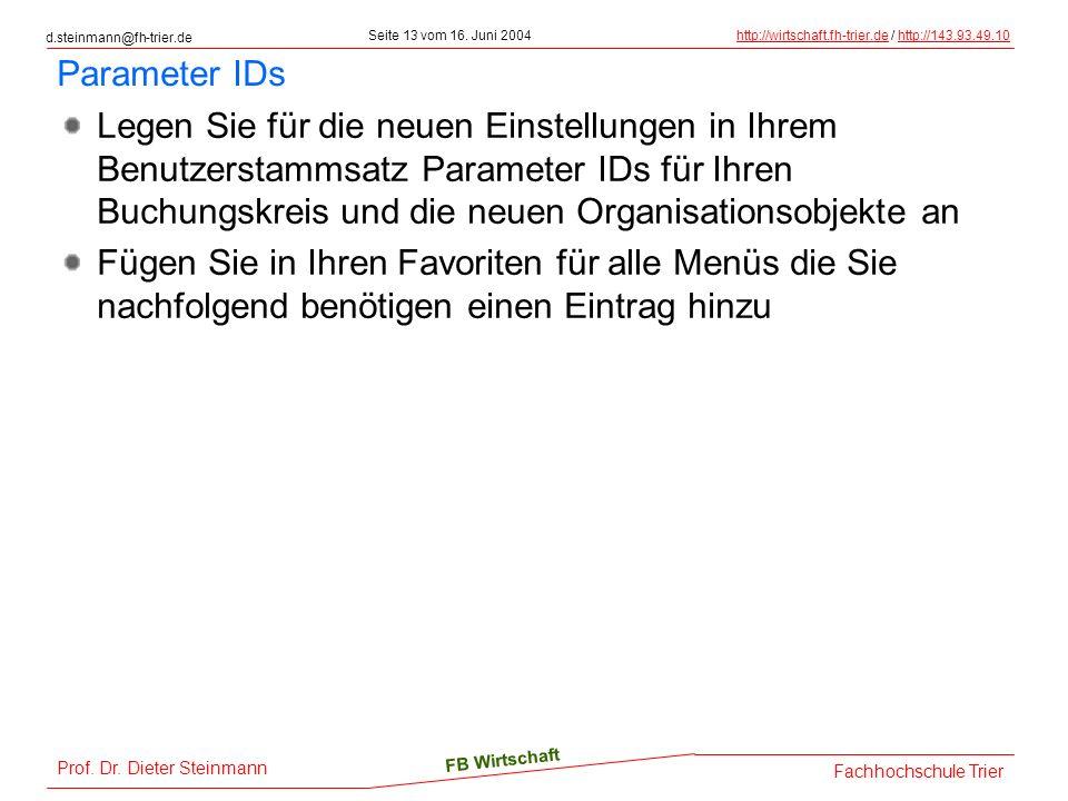 Parameter IDs