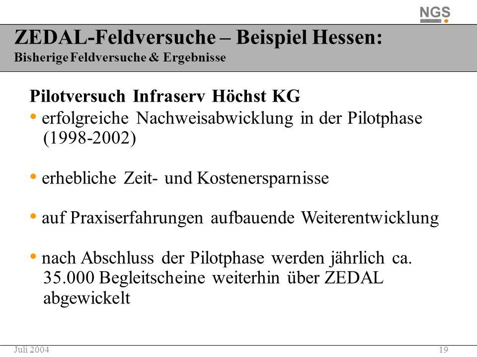 ZEDAL-Feldversuche – Beispiel Hessen: Bisherige Feldversuche & Ergebnisse