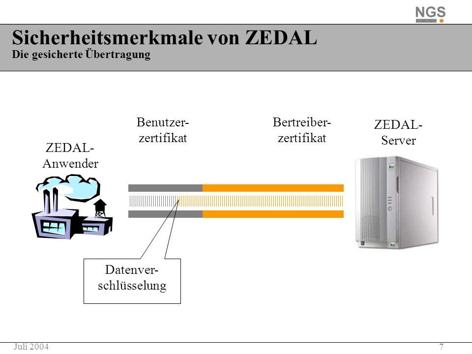 Sicherheitsmerkmale von ZEDAL Die gesicherte Übertragung
