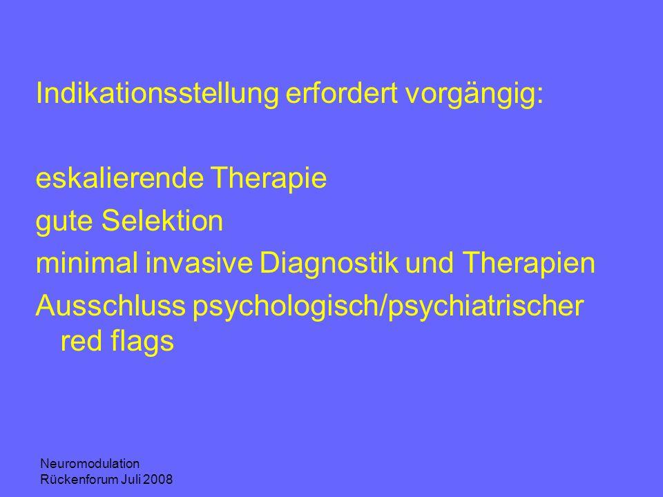 Indikationsstellung erfordert vorgängig: eskalierende Therapie