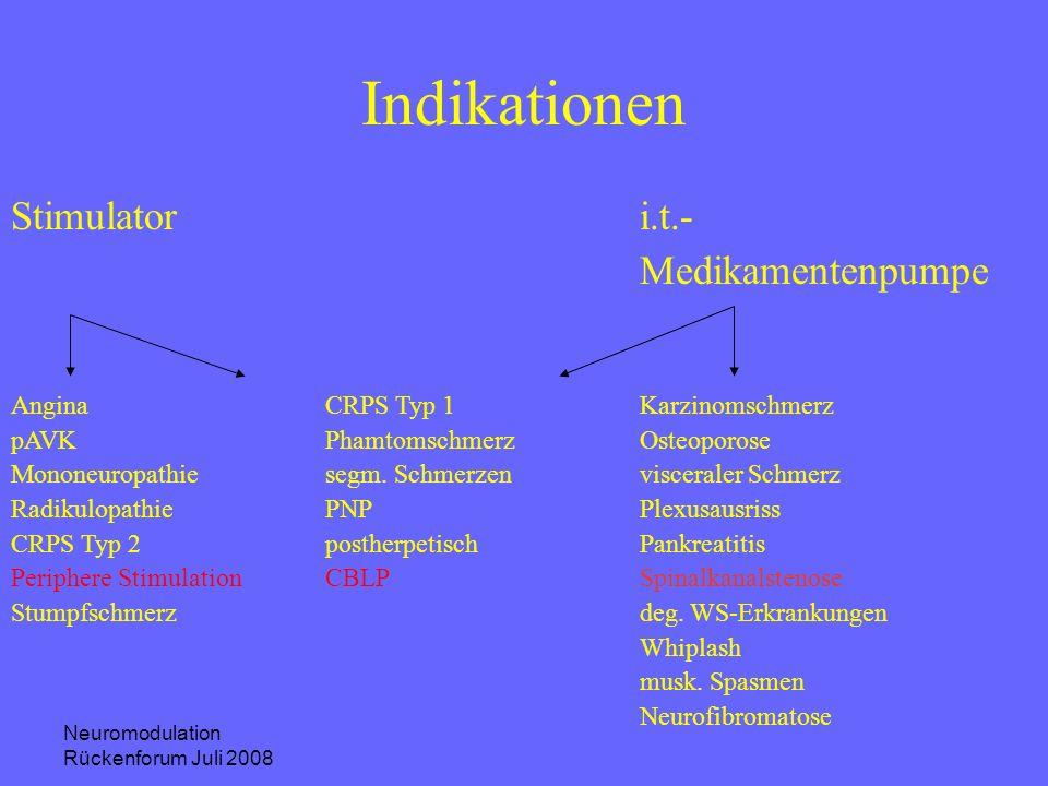 Indikationen Stimulator i.t.- Medikamentenpumpe