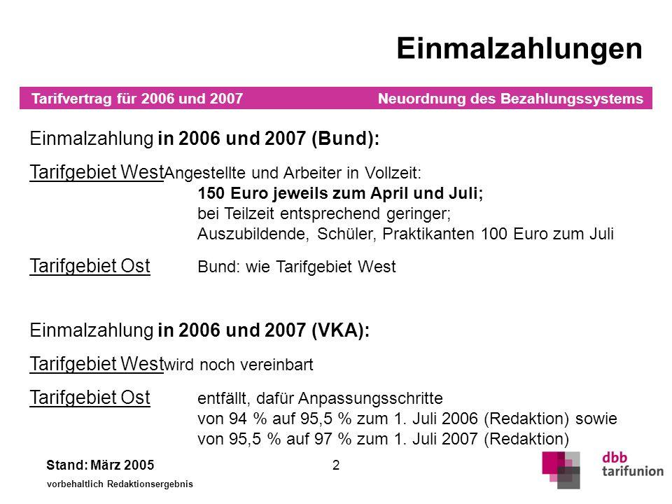 Jahressonderzahlung Jahressonderzahlung in 2005: