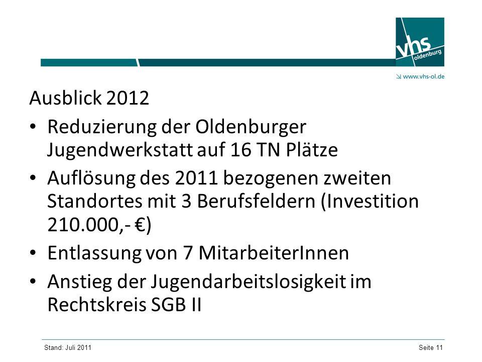 Ausblick 2012 Reduzierung der Oldenburger Jugendwerkstatt auf 16 TN Plätze.