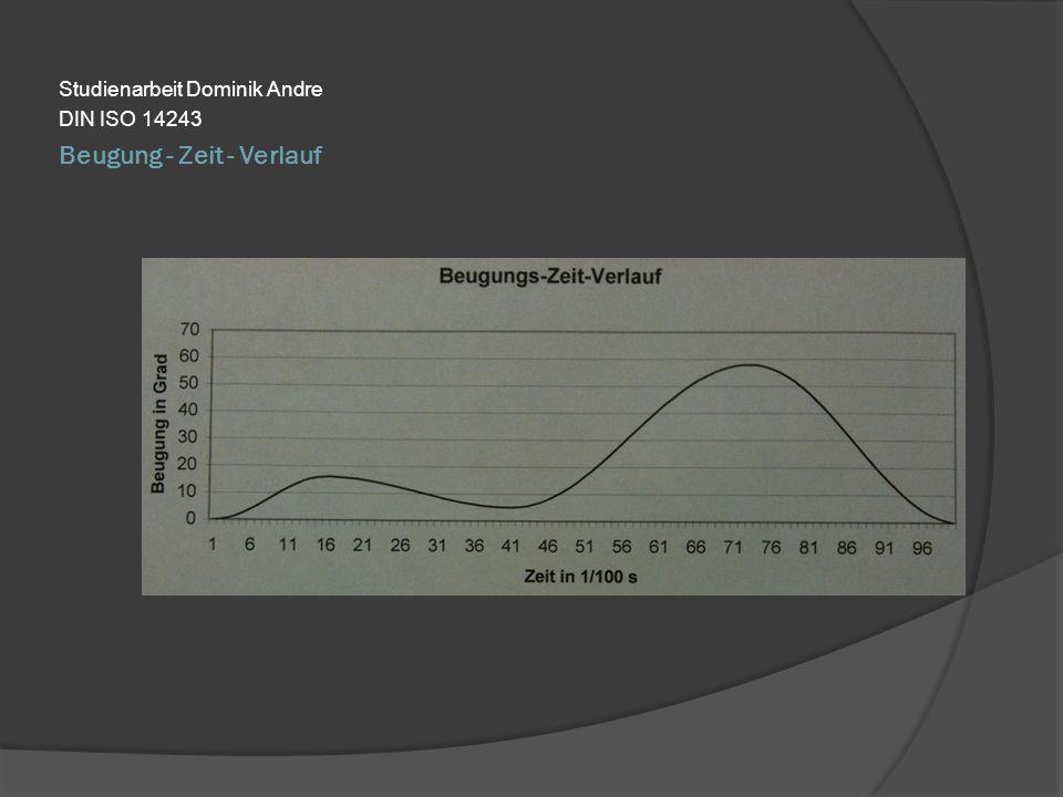 Beugung - Zeit - Verlauf