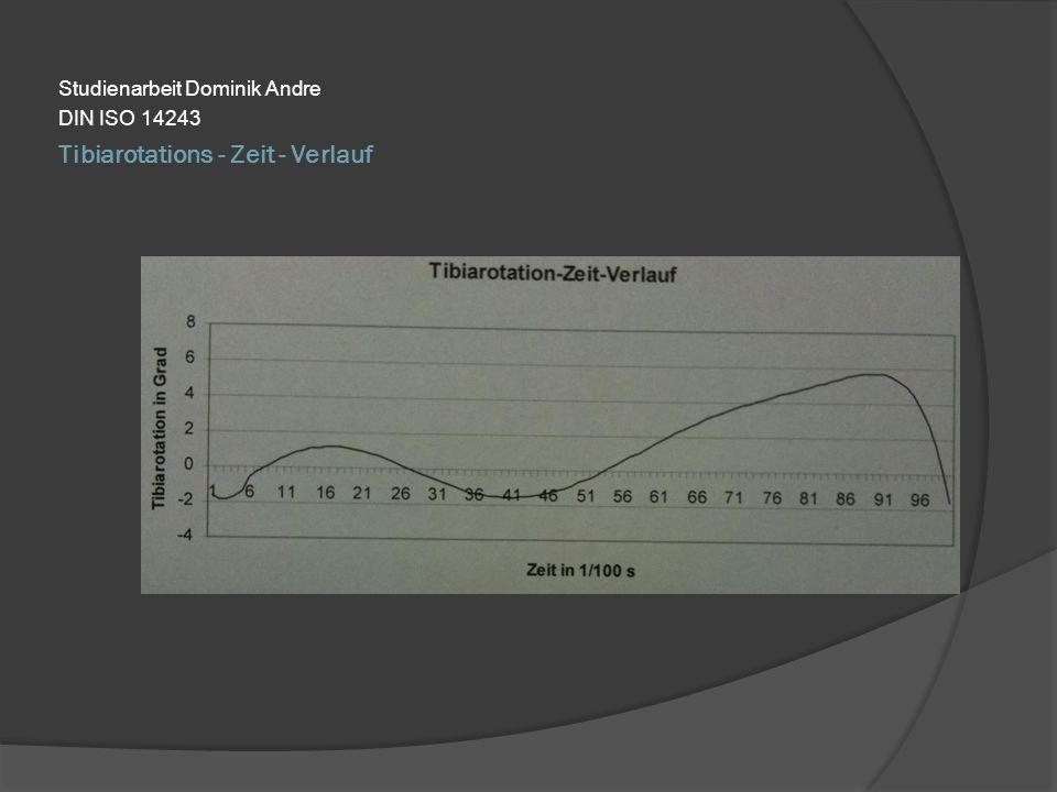 Tibiarotations - Zeit - Verlauf