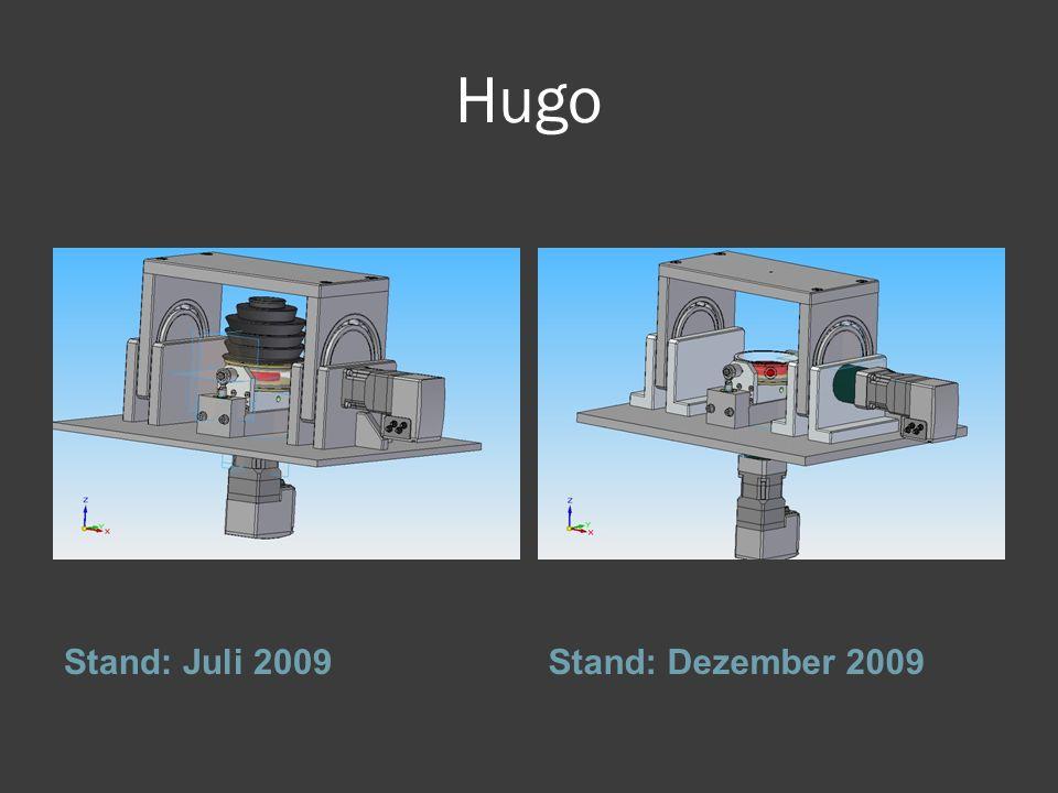 Hugo Stand: Juli 2009 Stand: Dezember 2009