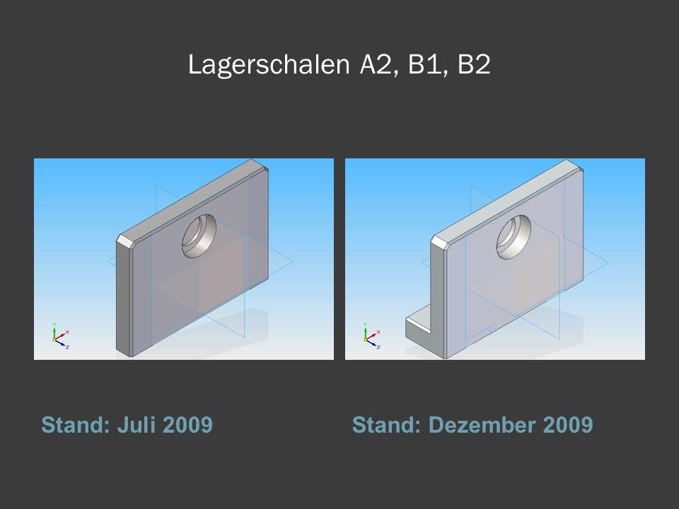 Lagerschalen A2, B1, B2 Stand: Juli 2009 Stand: Dezember 2009