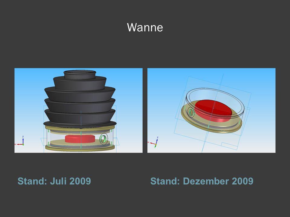 Wanne Stand: Juli 2009 Stand: Dezember 2009