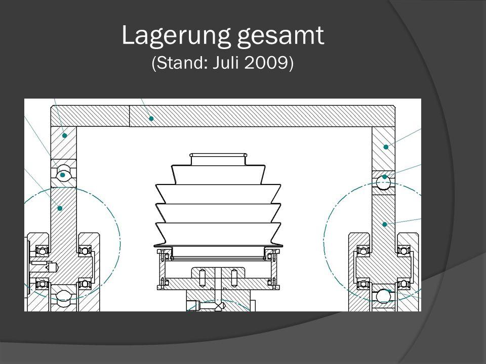 Lagerung gesamt (Stand: Juli 2009)