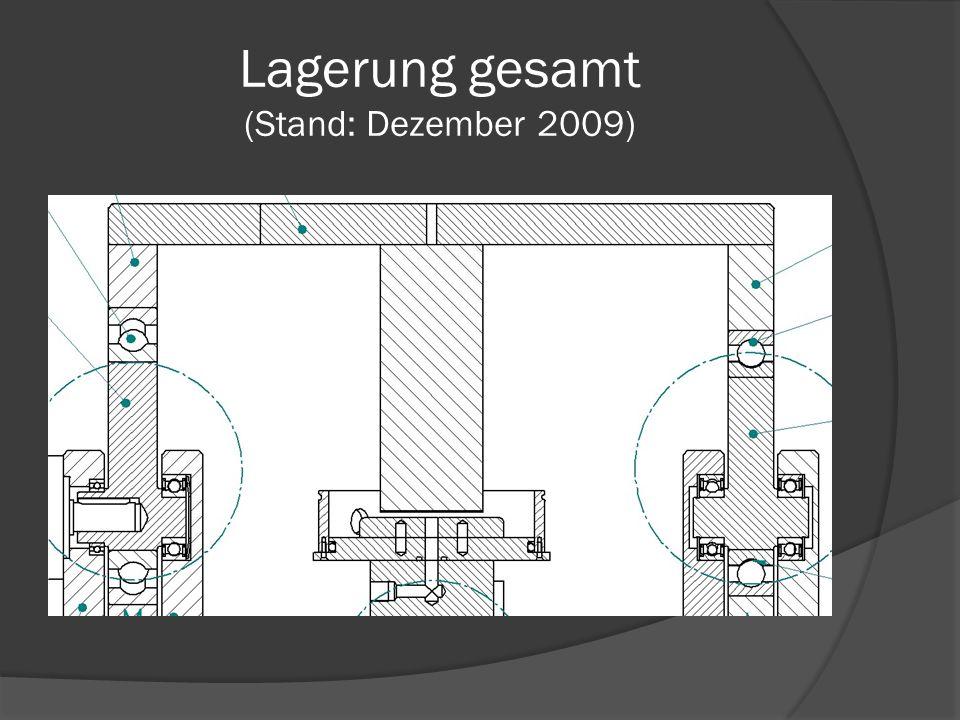 Lagerung gesamt (Stand: Dezember 2009)